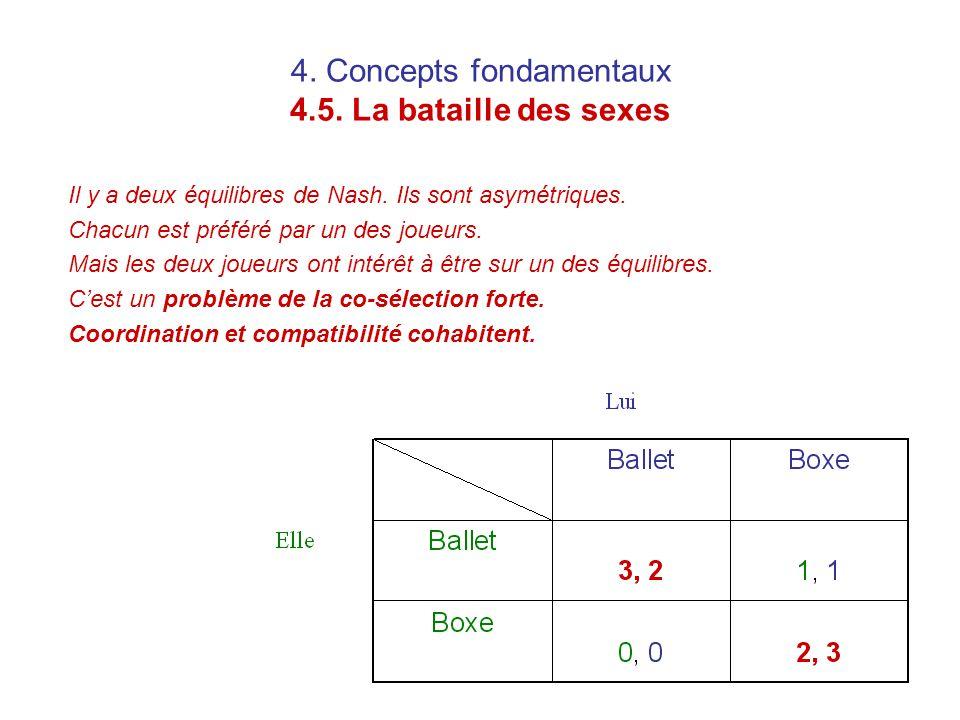 4. Concepts fondamentaux 4.5. La bataille des sexes