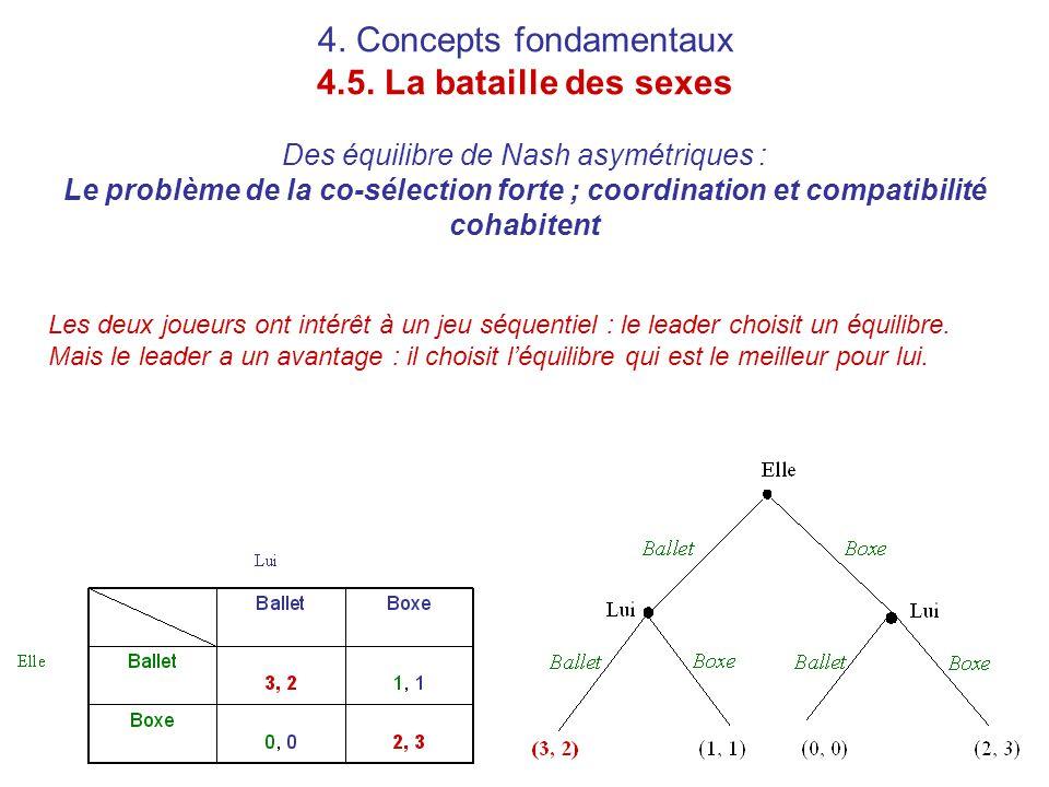 4. Concepts fondamentaux 4. 5