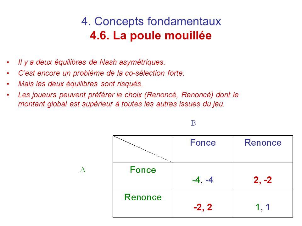 4. Concepts fondamentaux 4.6. La poule mouillée