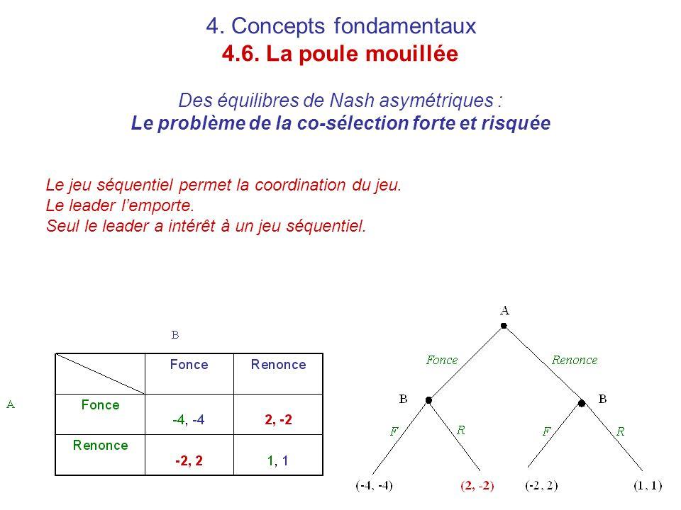 4. Concepts fondamentaux 4. 6