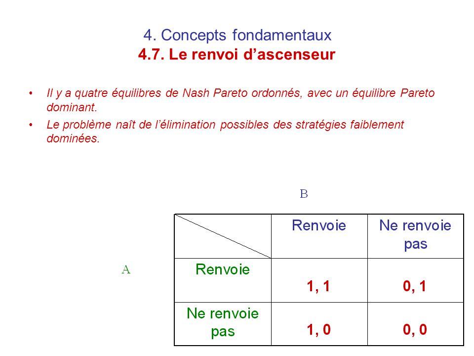 4. Concepts fondamentaux 4.7. Le renvoi d'ascenseur