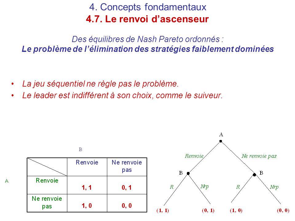 4. Concepts fondamentaux 4. 7