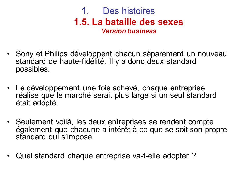 Des histoires 1.5. La bataille des sexes Version business