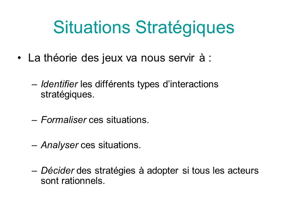 Situations Stratégiques