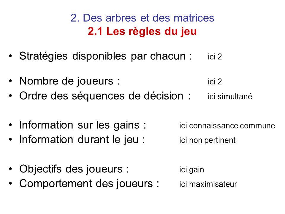 2. Des arbres et des matrices 2.1 Les règles du jeu
