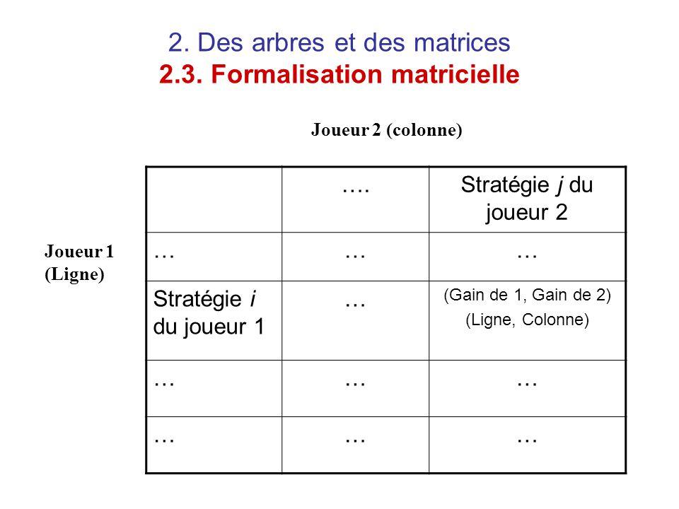2. Des arbres et des matrices 2.3. Formalisation matricielle