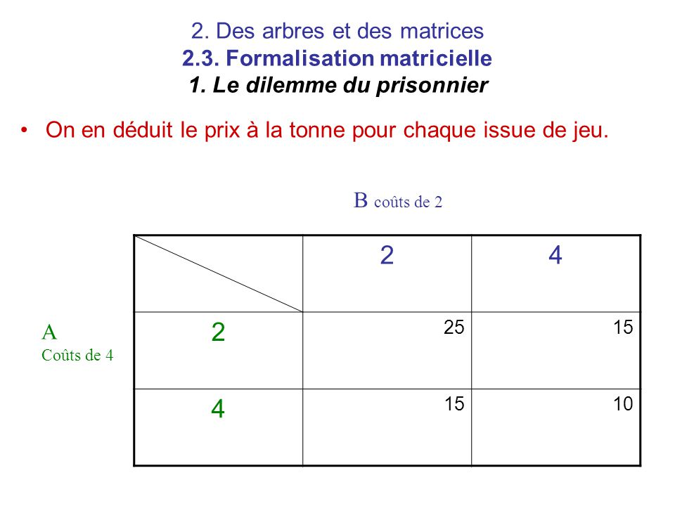 2. Des arbres et des matrices 2. 3. Formalisation matricielle 1
