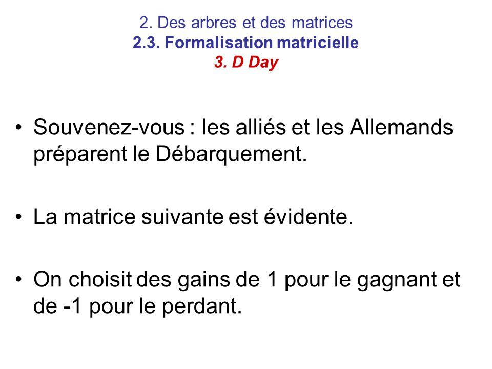 2. Des arbres et des matrices 2.3. Formalisation matricielle 3. D Day