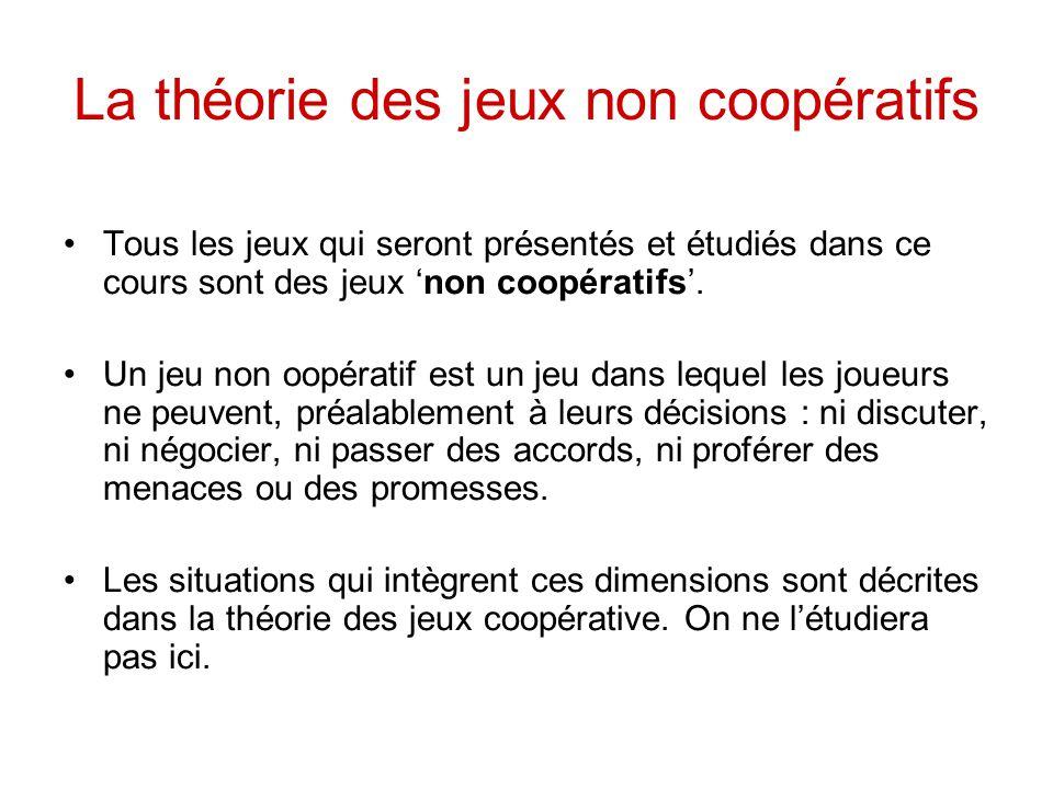 La théorie des jeux non coopératifs