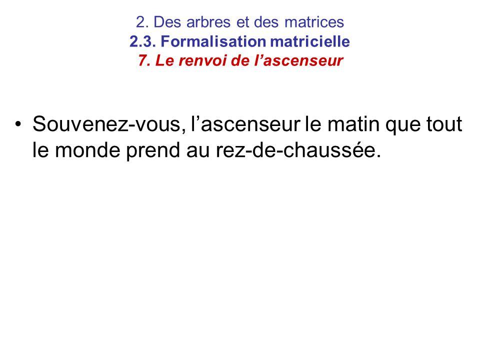 2. Des arbres et des matrices 2. 3. Formalisation matricielle 7