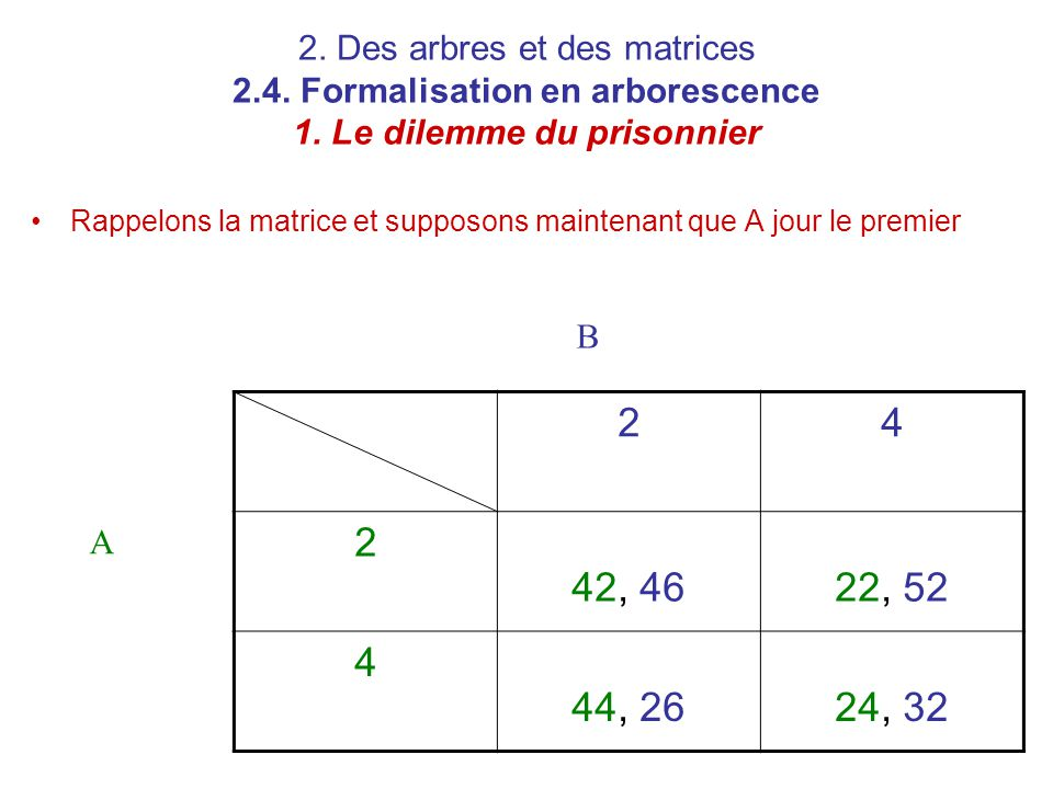 2. Des arbres et des matrices 2. 4. Formalisation en arborescence 1