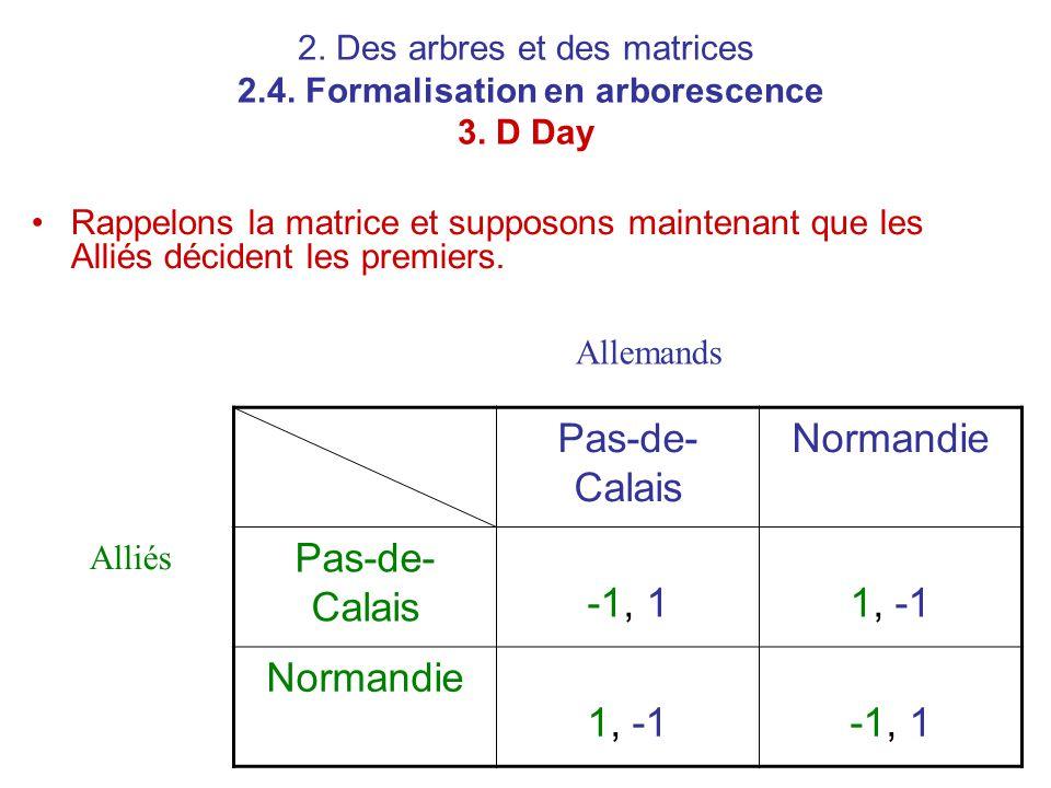 Pas-de-Calais Normandie -1, 1 1, -1