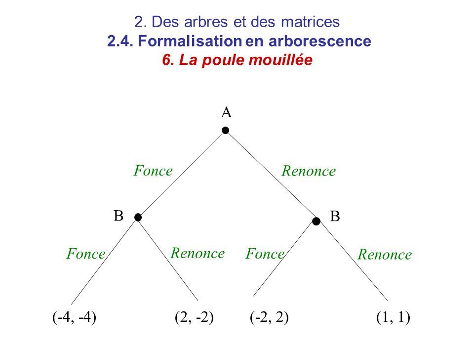 2. Des arbres et des matrices 2. 4. Formalisation en arborescence 6
