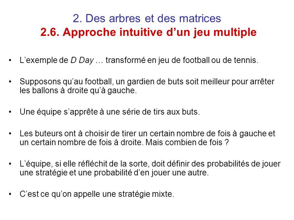 2. Des arbres et des matrices 2. 6