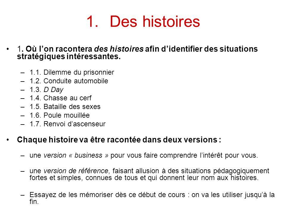 Des histoires 1. Où l'on racontera des histoires afin d'identifier des situations stratégiques intéressantes.