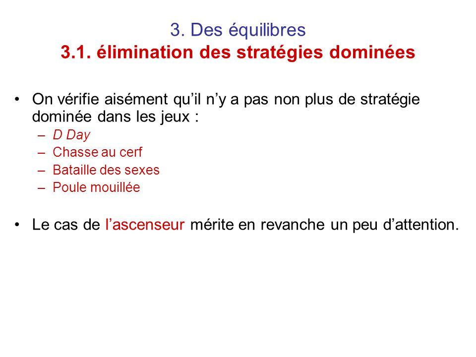 3. Des équilibres 3.1. élimination des stratégies dominées