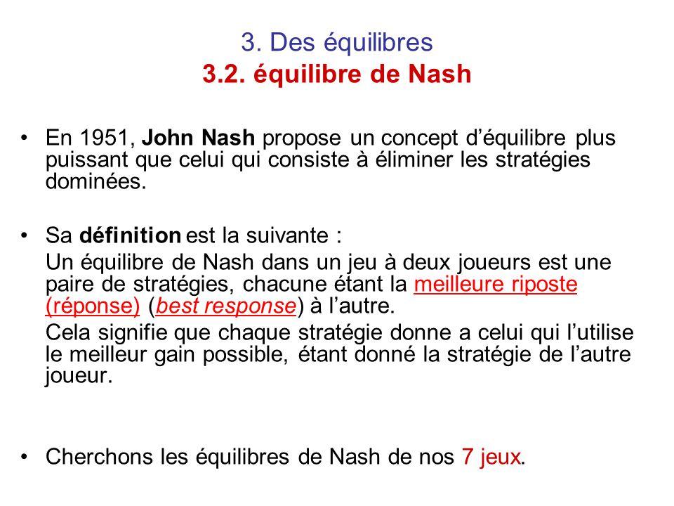 3. Des équilibres 3.2. équilibre de Nash