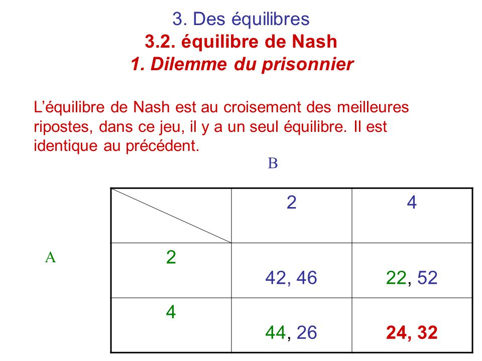 3. Des équilibres 3.2. équilibre de Nash 1. Dilemme du prisonnier