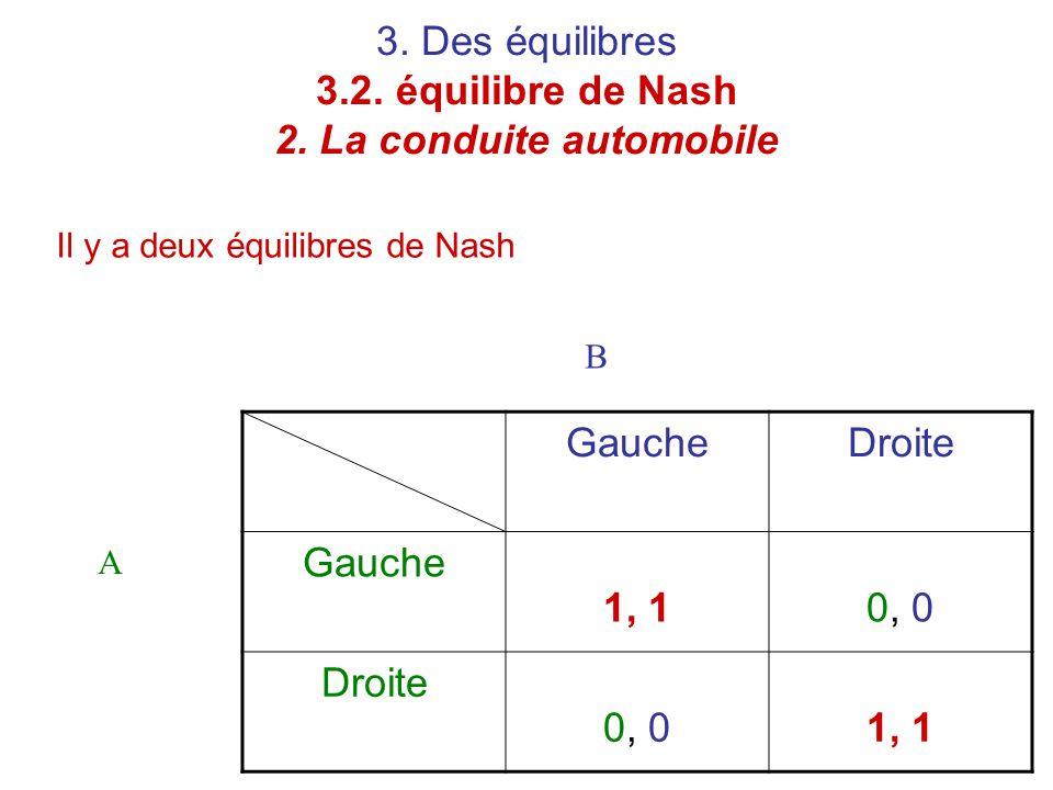 3. Des équilibres 3.2. équilibre de Nash 2. La conduite automobile