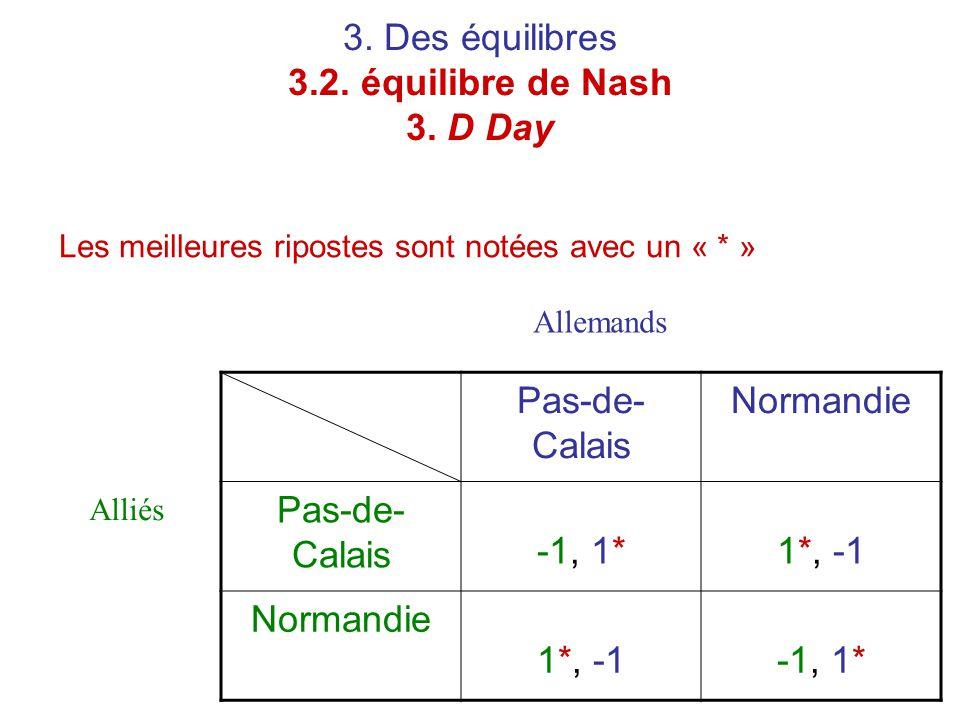 3. Des équilibres 3.2. équilibre de Nash 3. D Day
