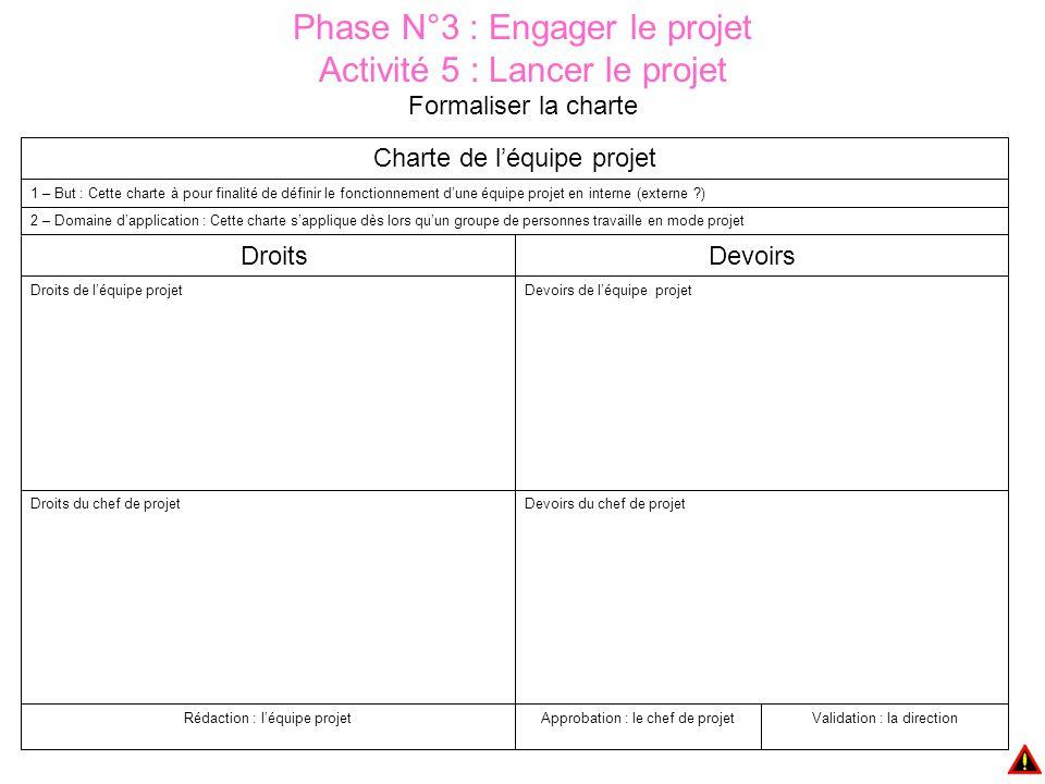 Phase N°3 : Engager le projet Activité 5 : Lancer le projet