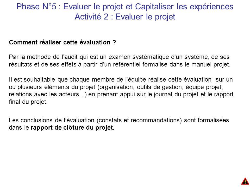 Phase N°5 : Evaluer le projet et Capitaliser les expériences Activité 2 : Evaluer le projet