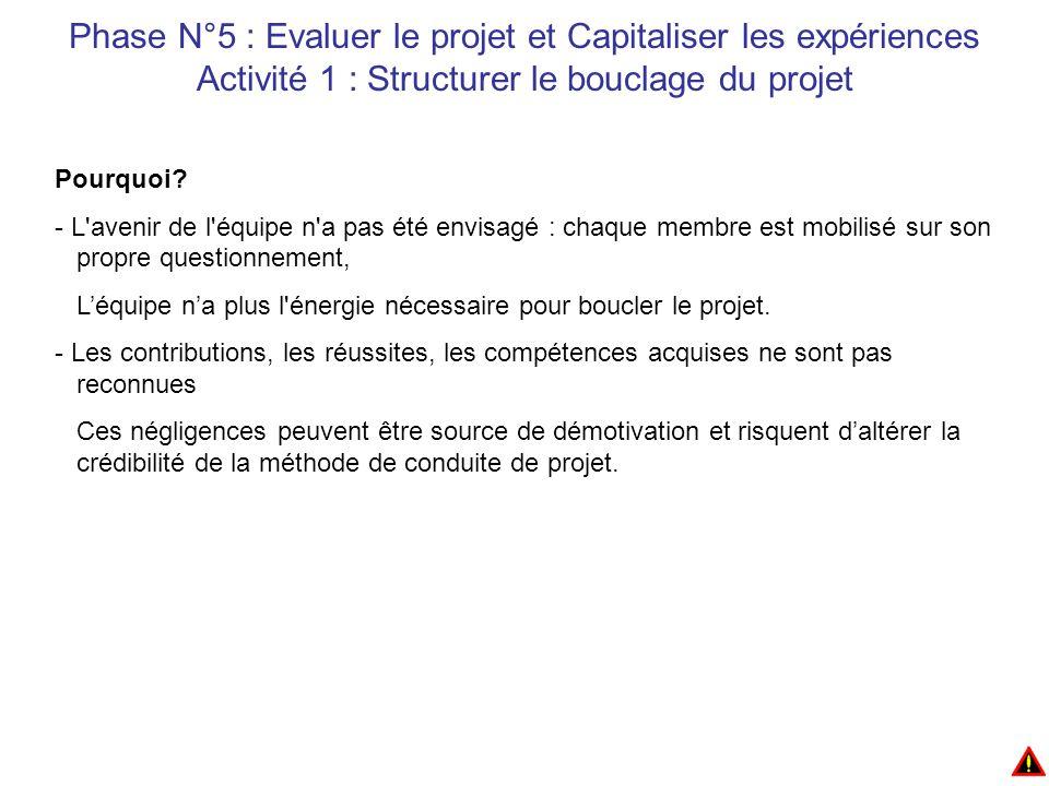 Phase N°5 : Evaluer le projet et Capitaliser les expériences Activité 1 : Structurer le bouclage du projet