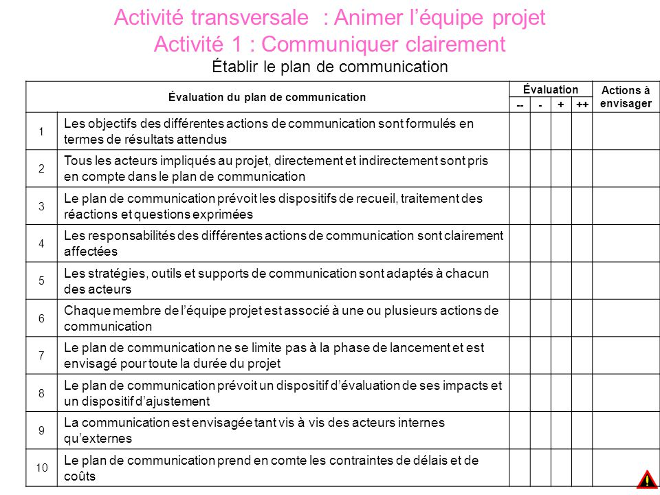 Évaluation du plan de communication