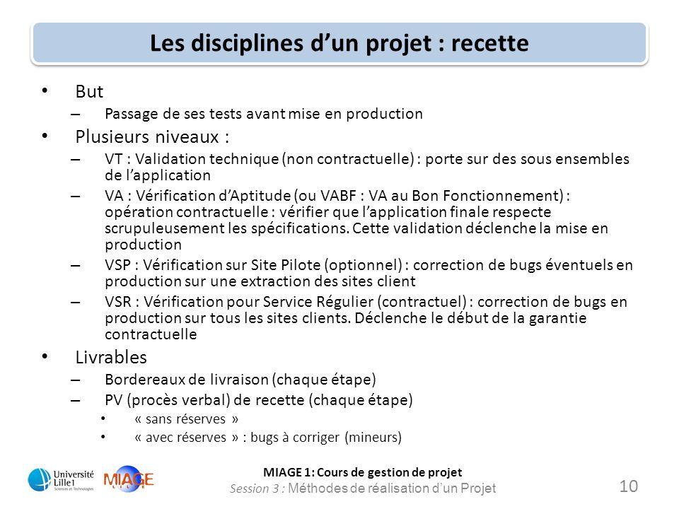 Les disciplines d'un projet : recette