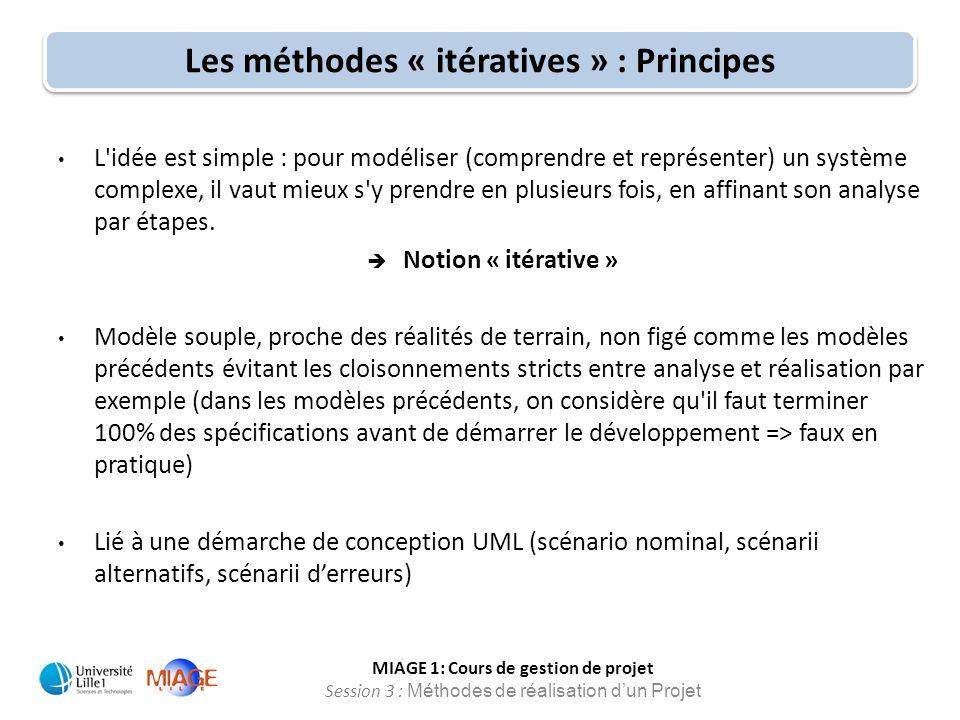 Les méthodes « itératives » : Principes