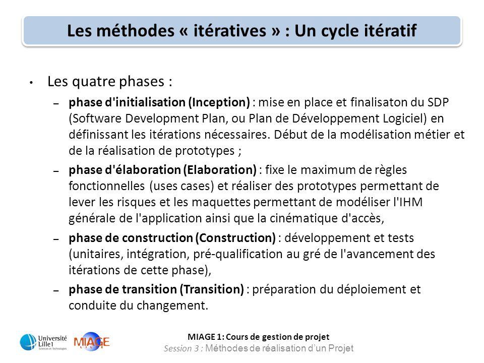 Les méthodes « itératives » : Un cycle itératif