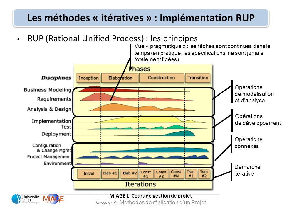 Les méthodes « itératives » : Implémentation RUP