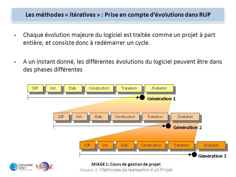Les méthodes « itératives » : Prise en compte d'évolutions dans RUP