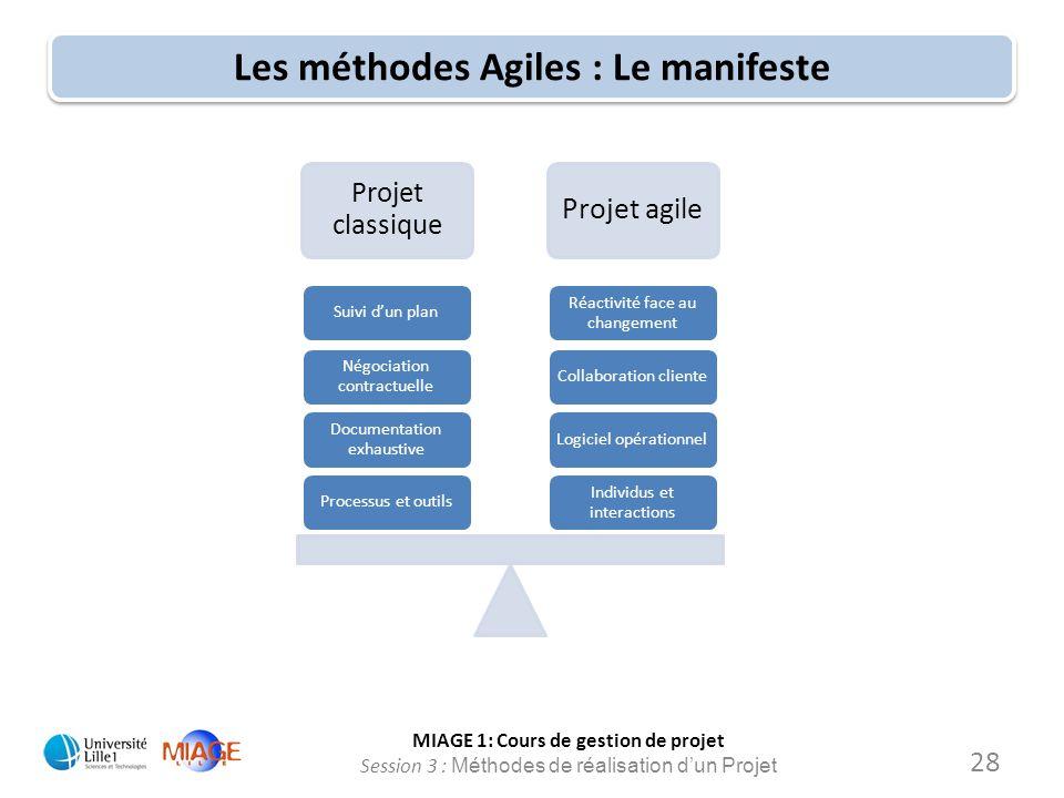 Les méthodes Agiles : Le manifeste