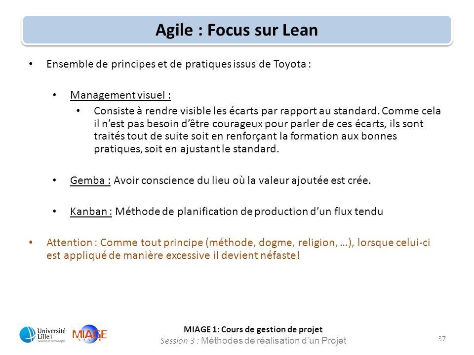 Agile : Focus sur Lean Ensemble de principes et de pratiques issus de Toyota : Management visuel :