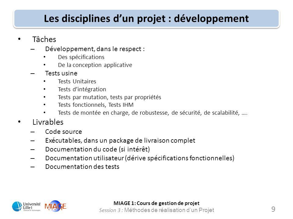 Les disciplines d'un projet : développement
