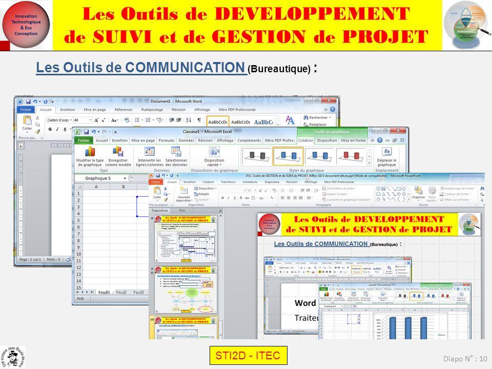 Les Outils de COMMUNICATION (Bureautique) :