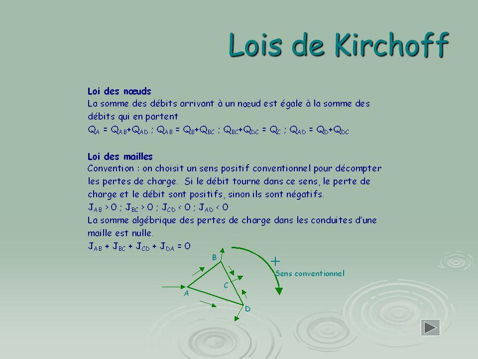 Lois de Kirchoff