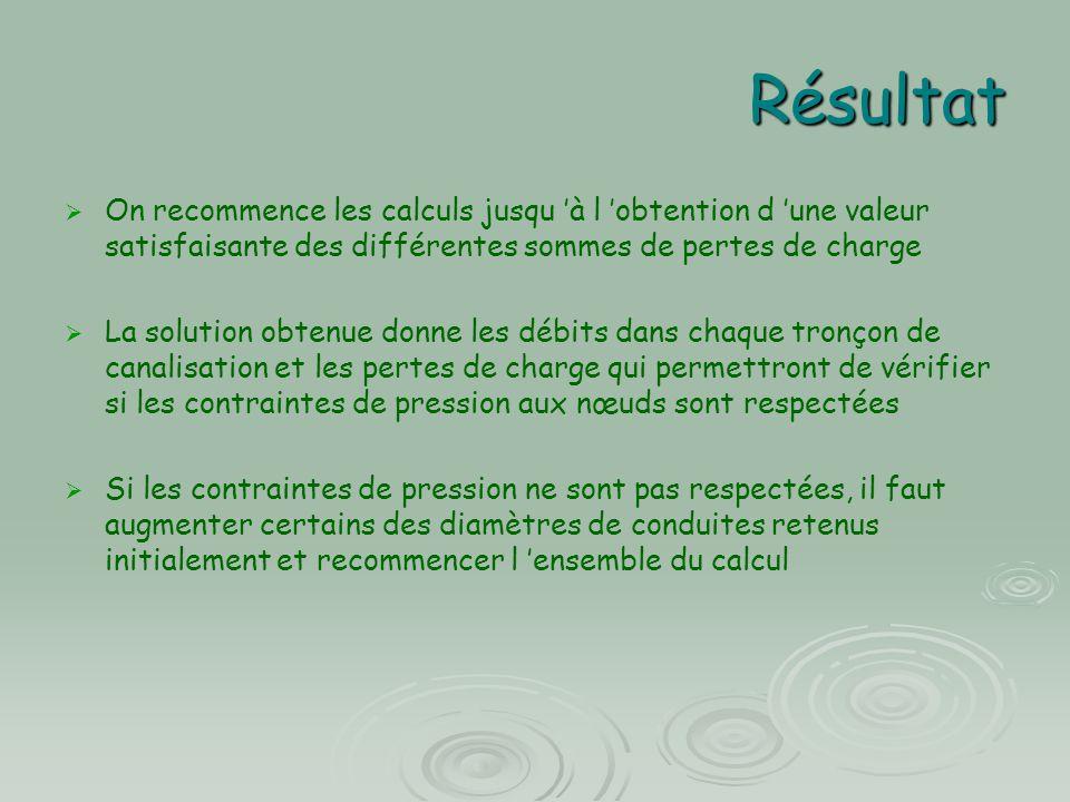 Résultat On recommence les calculs jusqu 'à l 'obtention d 'une valeur satisfaisante des différentes sommes de pertes de charge.