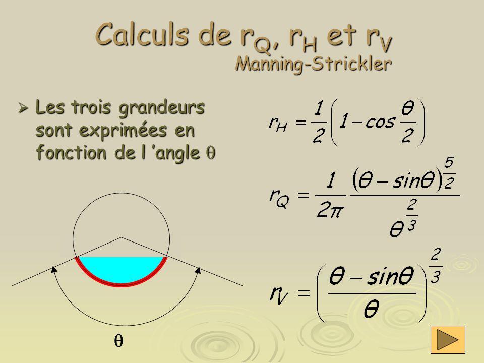 Calculs de rQ, rH et rV Manning-Strickler