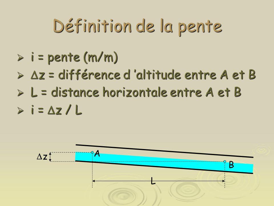 Définition de la pente i = pente (m/m)