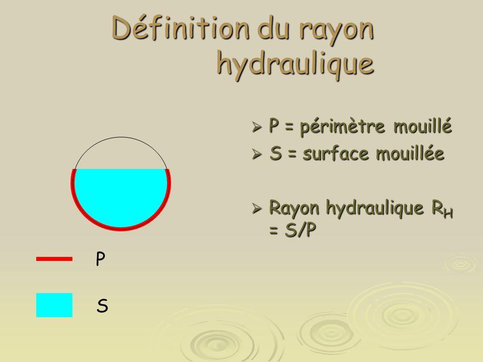 Définition du rayon hydraulique