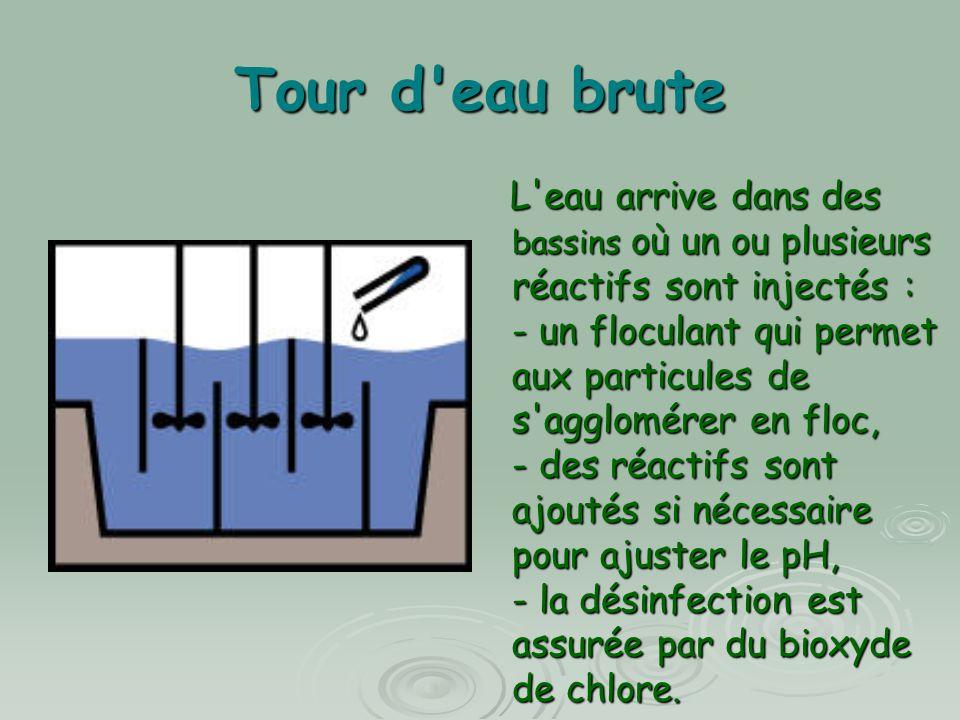 Tour d eau brute