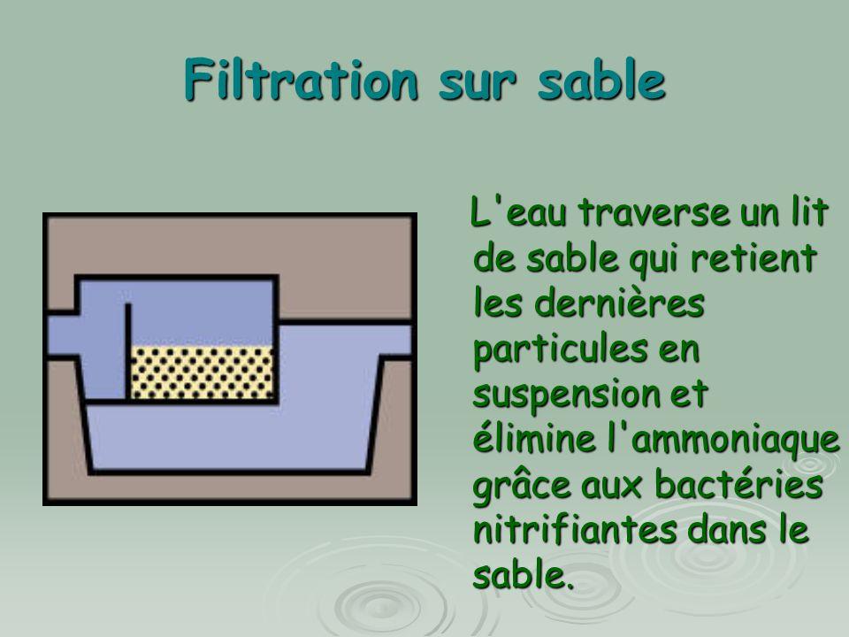 Filtration sur sable