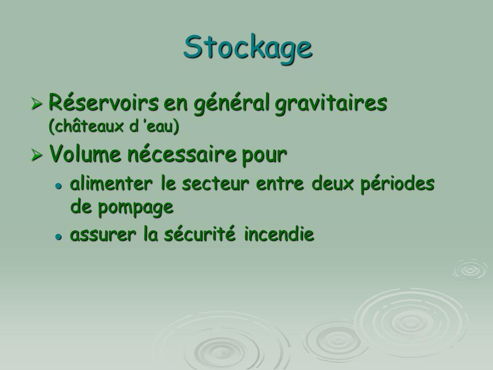 Stockage Réservoirs en général gravitaires (châteaux d 'eau)