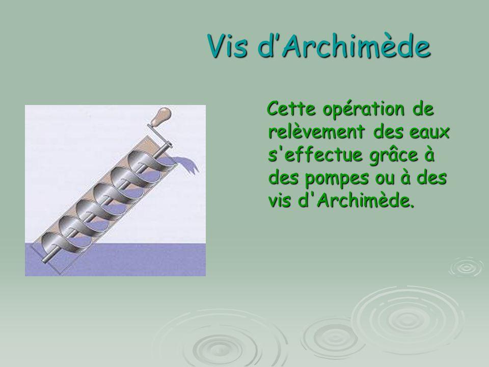 Vis d'Archimède Cette opération de relèvement des eaux s effectue grâce à des pompes ou à des vis d Archimède.