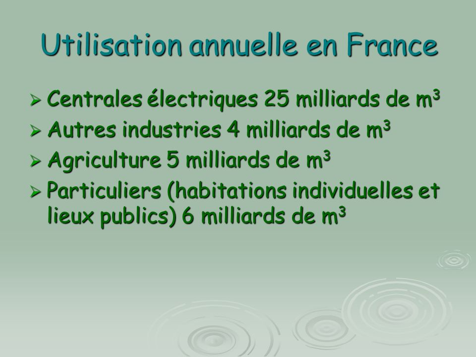 Utilisation annuelle en France