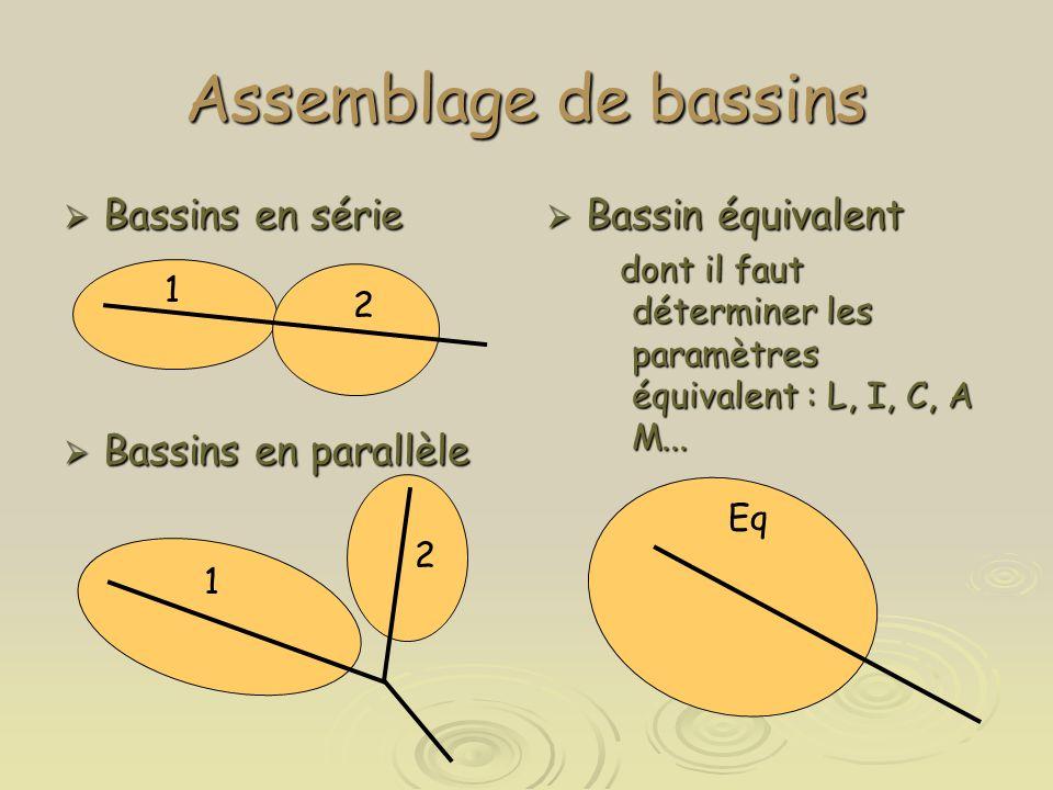 Assemblage de bassins Bassins en série Bassins en parallèle