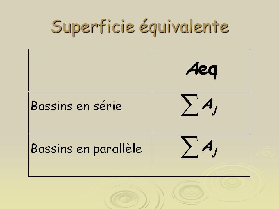 Superficie équivalente