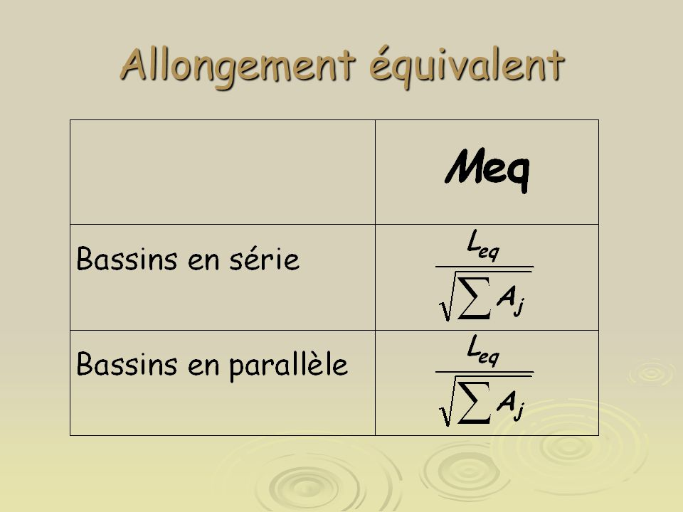Allongement équivalent